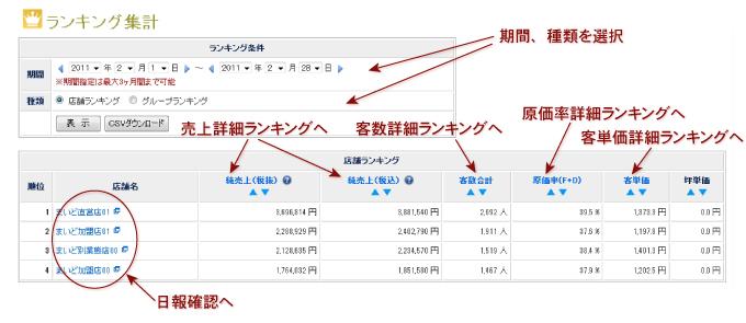 ランキング集計画面サンプル