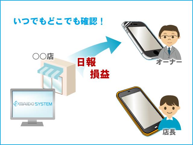 モバイル|日報・損益確認