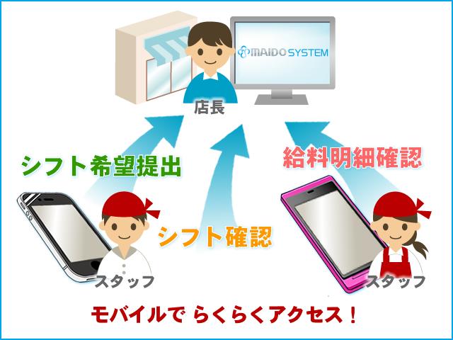 モバイル|シフト提出・給料明細確認