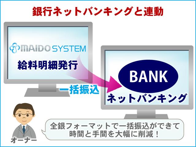 銀行ネットバンキング連動